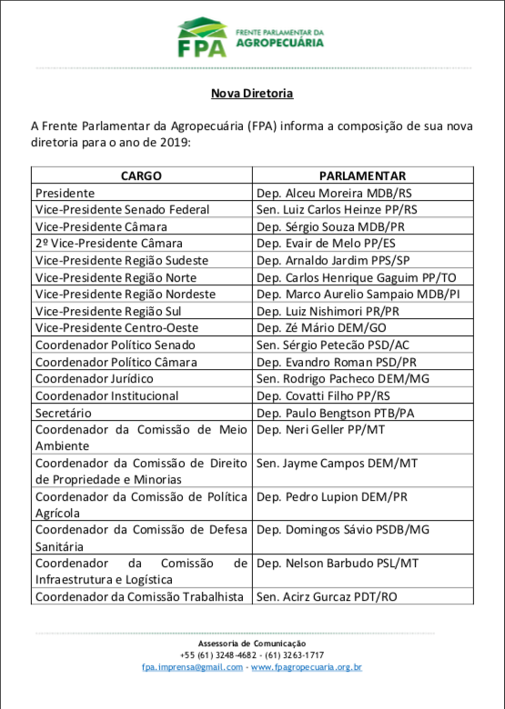 Frente Parlamentar da Agricultura 2019